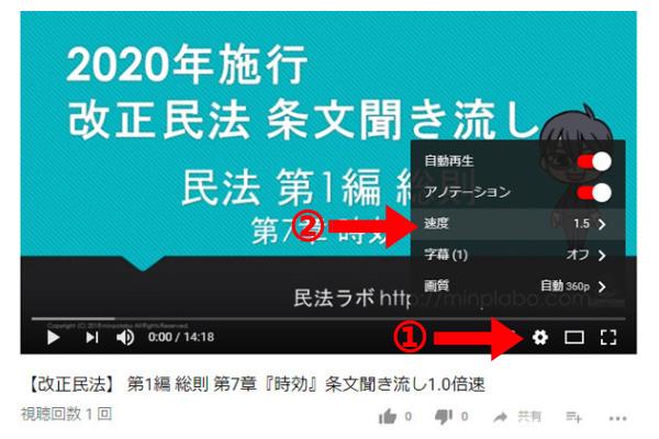 youtube再生速度